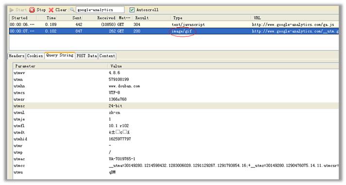 网站分析--如何插码GA的JS执行情况